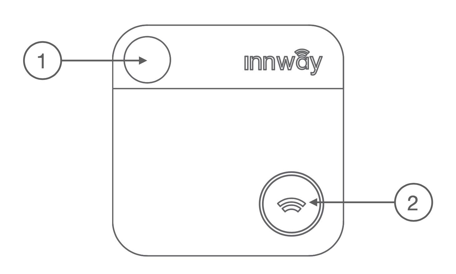 Innway Tag parts